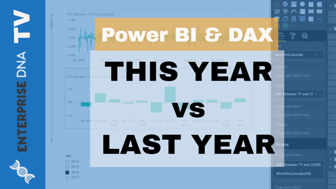 Dynamically Compare And Calculate Difference Between This Year & Last Year In Power BI Using DAX