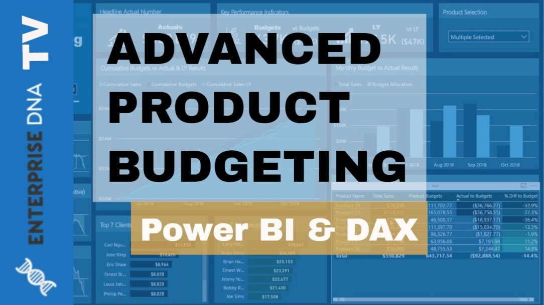 How To Calculate Actual Results To Budgets Per Product - Power BI & DAX