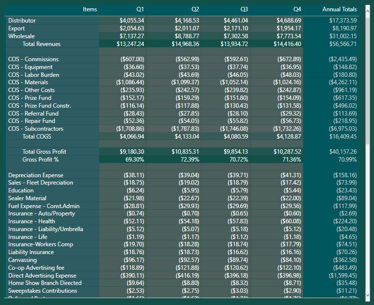 Financial templates 2