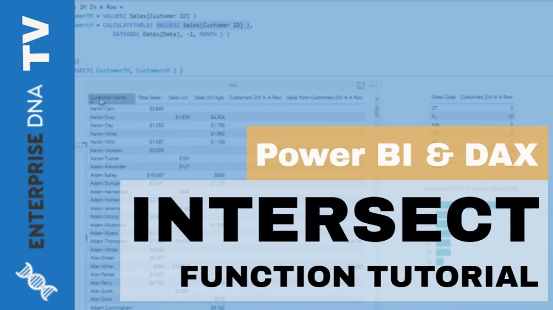 Discover The INTERSECT Function In DAX And How To Utilize It - Power BI Tutorial